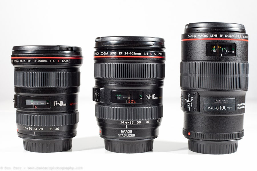 Canon 100mm f2.8 L Macro Review