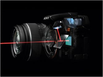 Sony goes back to the future with their new SLR technology
