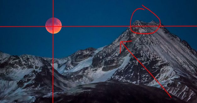 Behind the Shot: Blood Moon Rising