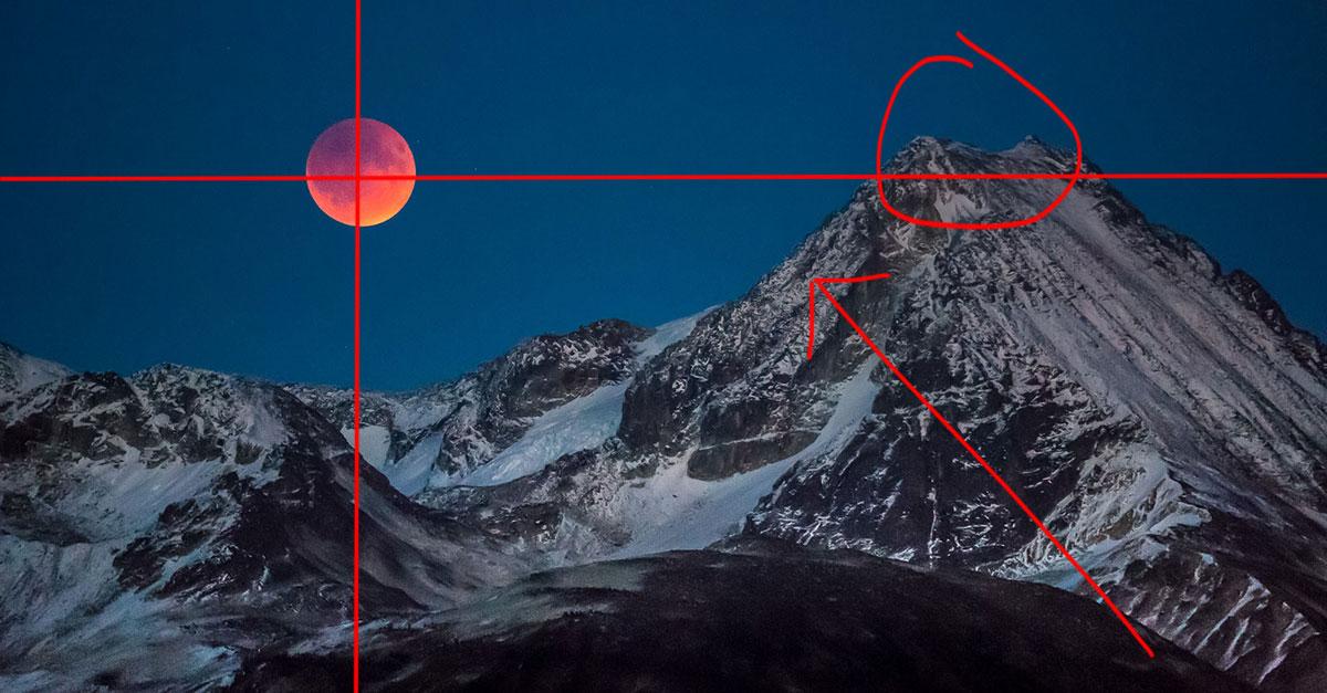 Behind the Shot: Blood Moon Rising